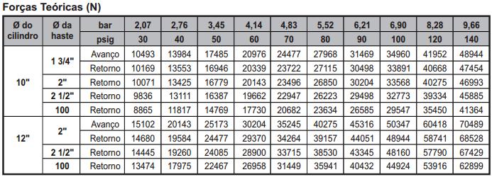 3100-CILINDRO-EXTRA-GRANDE-TABELA