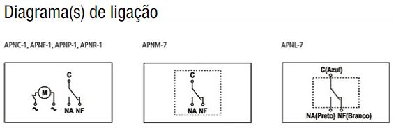 APNC-CONTROLADOR-NIVEL-ELETROMECANICO-DIAGRAMA-LIGACAO