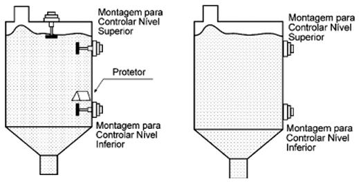 APNC-CONTROLADOR-NIVEL-ELETROMECANICO-DIAGRAMA