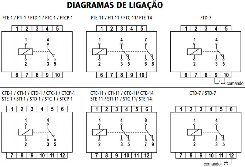 CTE-FTE-STE-TEMPORIZADOR-DIAGRAMA-2