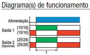 CTI-DTI-FTI-JTI-MTI-TEMPORIZADOR-IMPULSO-ENERGIZACAO-DIAGRAMA-FUNCIONAMENTO