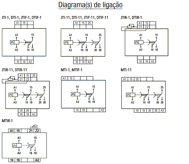 CTI-DTI-FTI-JTI-MTI-TEMPORIZADOR-IMPULSO-ENERGIZACAO-DIAGRAMA-LIGACAO