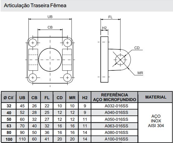 CWSS-ARTICULACAO-TRASEIRA-FEMEA-DIMENSAO