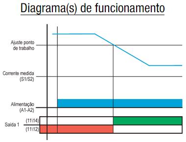 DPIB-JPIB-MPIB-DETECTOR-DE-RESISTENCIA-QUEIMADA-DIAGRAMA-FUNCIONAMENTO