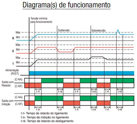 DPM-1-DPM-11-MONITOR-DE-TENSAO-DIAGRAMA-FUNCIONAMENTO