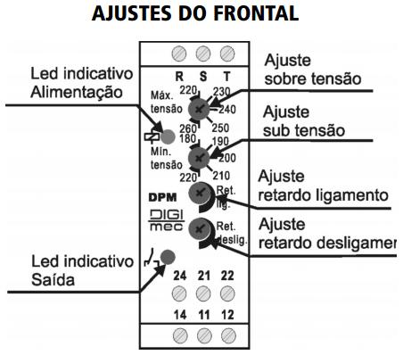 DPM-1-DPM-11-MONITOR-DE-TENSAO-FRONTAL