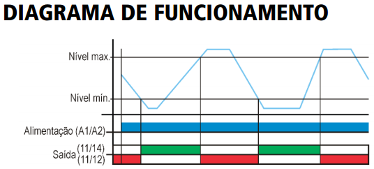 DPN-RELE-DIAGRAMA