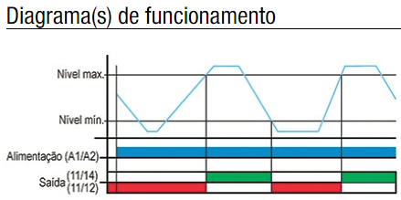 DPNC-1-RELE-NIVEL-DIAGRAMA-FUNCIONAMENTO