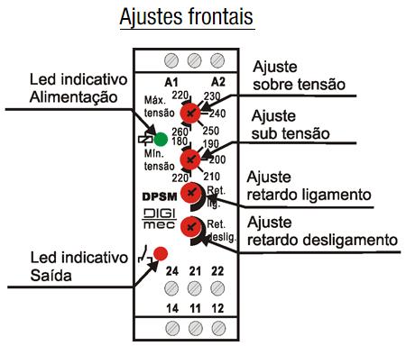 DPSM-MPSM-SUPERVISOR-DE-TENSAO-MONOFASICO-AJUSTE-FRONTAL