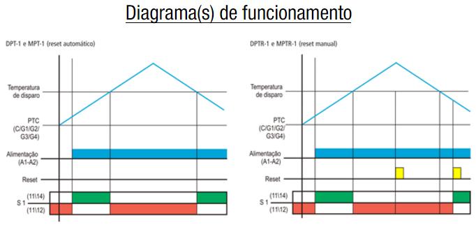 DPT-MPT-RELE-DE-PROTECAO-TERMICA-DIAGRAMA-FUNCIONAMENTO