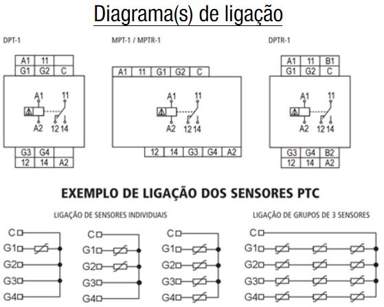 DPT-MPT-RELE-DE-PROTECAO-TERMICA-DIAGRAMA-LIGACAO