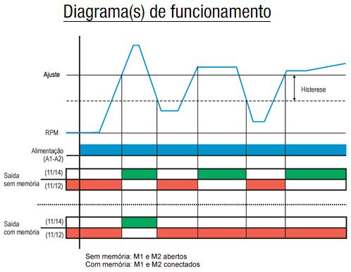 DPU-JPU-DETECTOR-DE-MOVIMENTO-DIAGRAMA-FUNCIONAMENTO