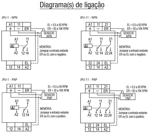 DPU-JPU-DETECTOR-DE-MOVIMENTO-DIAGRAMA-LLIGACAO