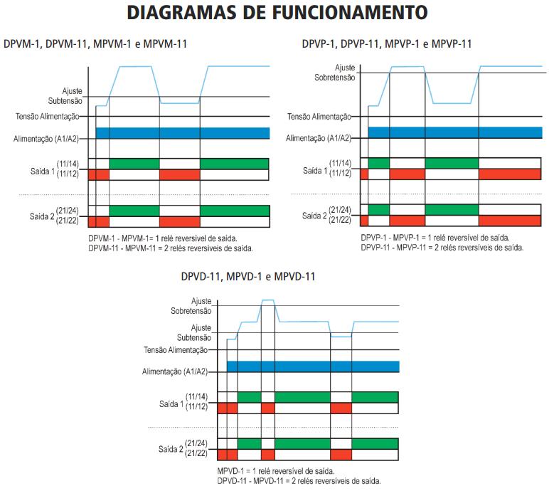 DPV-MPV-RELE-SUPERVISOR-MONOFASICO-DIAGRAMA-FUNCIONAMENTO