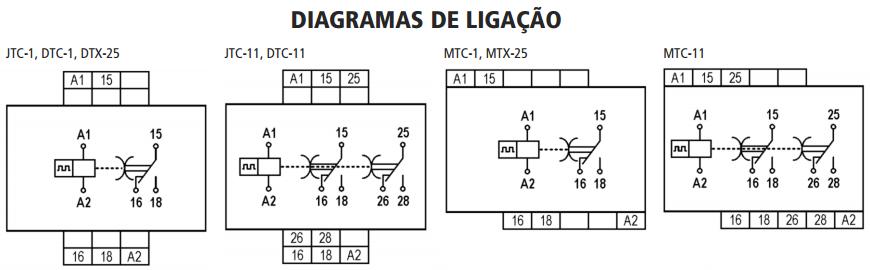 DTC-FTC-JTC-MTC-STC-DTX-MTX-RELE-ELTRONICO-CICLICO-DIAGRAMA-LIGACAO