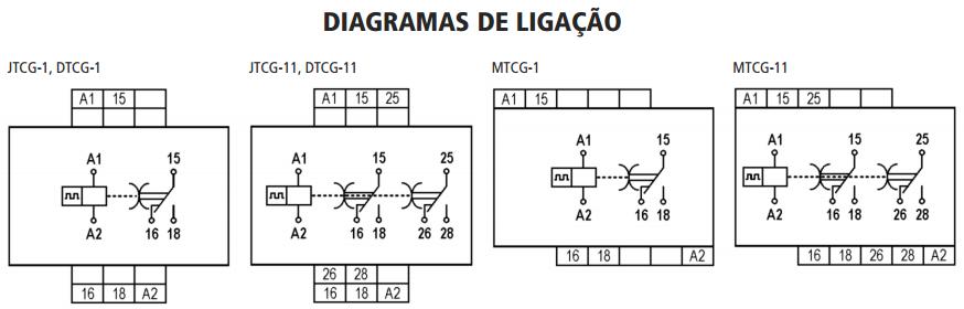 DTCG-JTCG-MTCG-RELE-CICLICO-SINALIZACAO-DIAGRAMA-LIGACAO