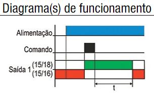 DTDA-JTDA-TEMPORIZADOR-RETARDO-DESENERGIZACAO-DIAGRAMA-FUNCIONAMENTO