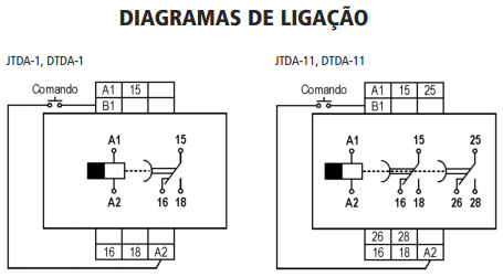 DTDA-JTDA-TEMPORIZADOR-RETARDO-DESENERGIZACAO-DIAGRAMA-LIGACAO