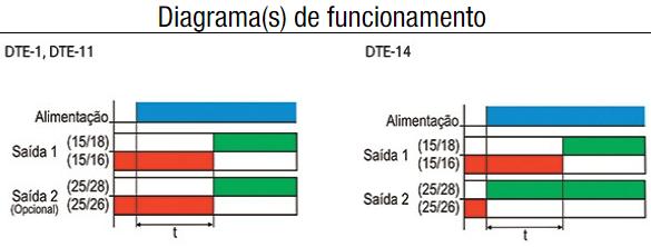 DTE-TEMPORIZADOR-DIAGRAMA-1