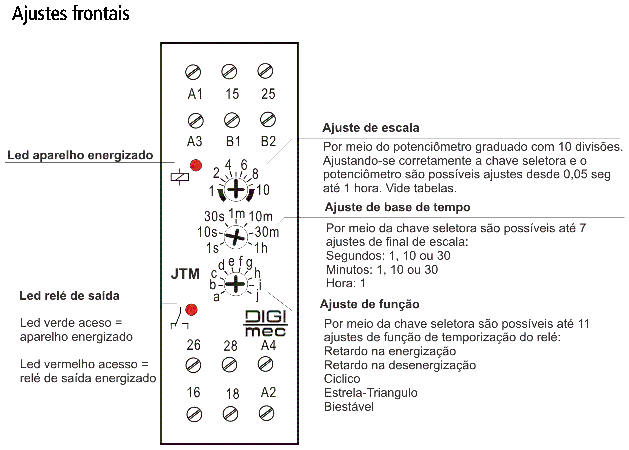 DTM-JTM-TEMPORIZADOR-MULTIFUNCAO-AJUSTE-FRONTAL