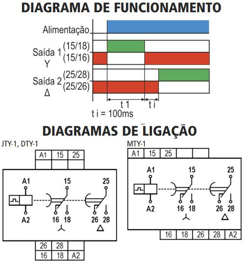 DTY-JTY-MTY-TEMPORIZADOR-DIAGRAMA