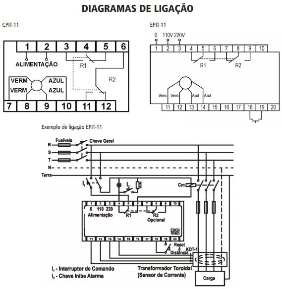 EPI-EPX-CPI-CPX-RELE-PROTECAO-CONTRA-FUGA-TERRA-DIAGRAMA-LIGACAO