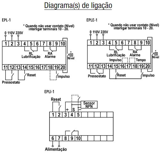 EPL-RELE-DE-LUBRIFICACAO-DIAGRAMA-LIGACAO