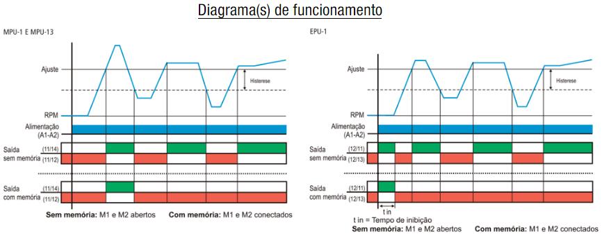 EPU-MPU-DETECTOR-DE-MOVIMENTO-DIAGRAMA-FUNCIONAMENTO