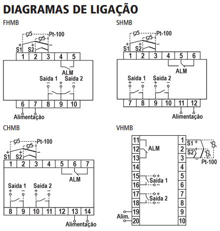 FHMB-SHMB-CHMB-VHMB-CONTROLADOR-TEMPERATURA-DIAGRAMA-LIGACAO