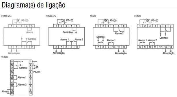 FHMD-SHMD-CHMD-VHM-CONTROLADOR-TEMPERATURA-DIAGRAMA