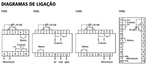 FHML-SHML-CHML-VHML-CONTROLADOR-TEMPERATURA-DIAGRAMA-LIGACAO