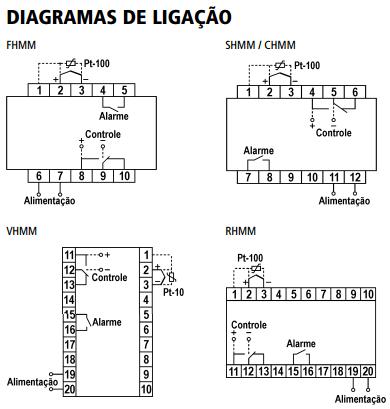 FHMM-SHMM-CHMM-VHMM-CONTROLADOR-TEMPERATURA-DIAGRAMA-LIAGACAO
