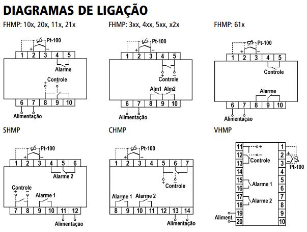 FHMP-SHMP-CHMP-VHMP-CONTROLADOR-TEMPERATURA-DIAGRAMA-LIAGACAO