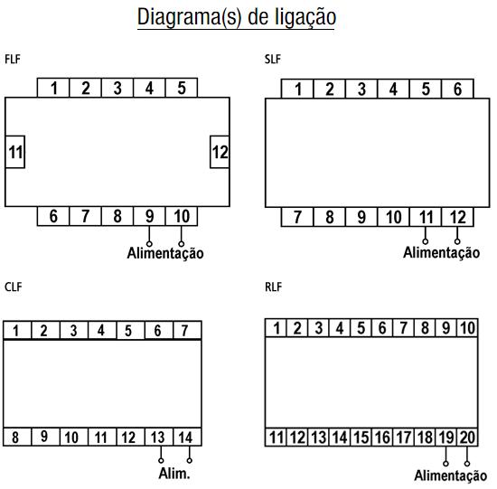 FLF-SLF-CLF-RLF-INDICADOR-FREQUENCIA-DIAGRAMA