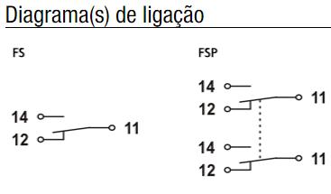 FS-FSP-INTERRUPTOR-PEDAL-MINIATURA-DIAGRAMA-LIGACAO