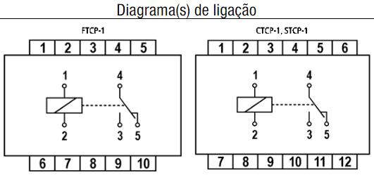 FTCP-STCP-CTCP-TEMPORIZADOR-DIAGRAMA