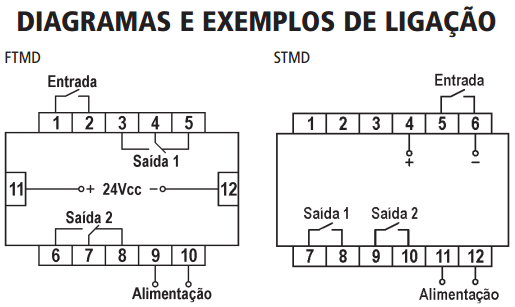 FTMD-STMD-TEMPORIZADOR-MULTIFUNCAO-MULTIESCALA-DIAGRAMA-LIGACAO
