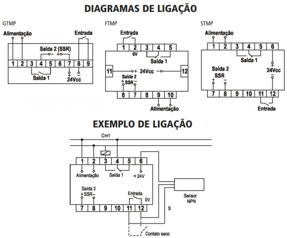 FTMP-GTMP-STMP-TEMPORIZADOR-PERCENTUAL-DIAGRAMA-LIGACAO