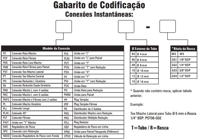 GABARITO-DE-CODIFICACAO-IMAGEM