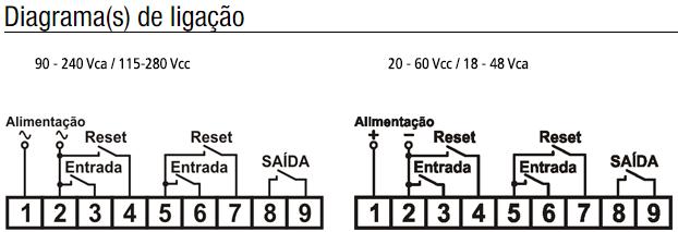 GLHC-CONTADOR-DIAGRAMA