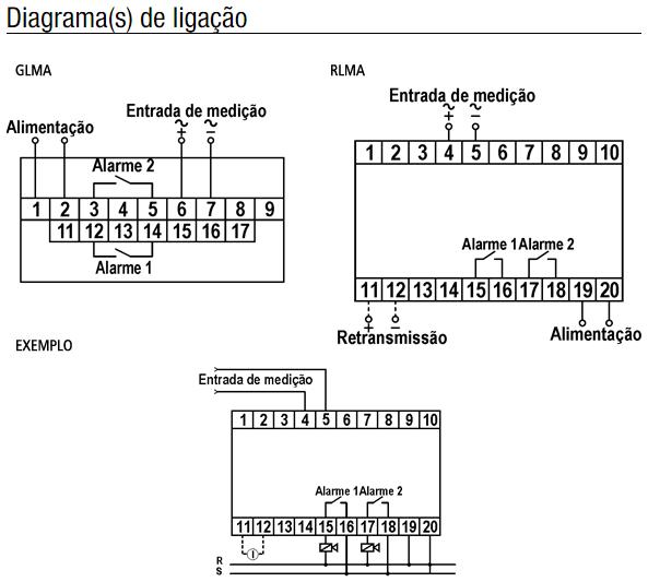 GLMA-RLMA-INDICADOR-CORRENTE-DIAGRAMA