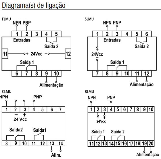 GLMU-FLMU-SLMU-RLMU-INCIDACOR-RPM-DIAGRAMA