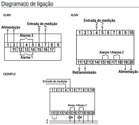 GLMV-RLMV-INDICADOR-TENSAO-DIAGRAMA