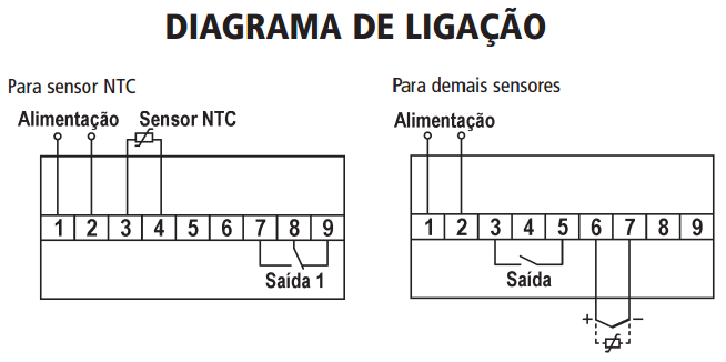 GM1101-TERMOSTATO-AQUECIMENTO-RESFRIAMENTO-DIAGRAMA-LIGACAO