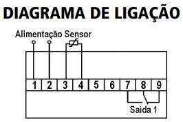 GM1102-TERMOSTATO-MICROPROCESSADO-DIAGRAMA-LIGACAO
