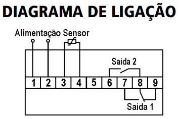 GM1201-TERMOSTATO-MICROPROCESSADO-DIAGRAMA-LIGACAO
