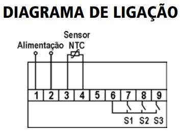 GM1300-TERMOSTATO-MICROPROCESSADO-DIAGRAMA-LIGACAO