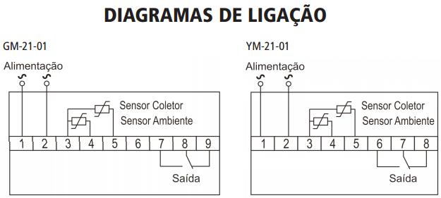 GM2101-CONTROLADOR-AQUICIMENTO-SOLAR-DIAGRAMA-LIGACAO