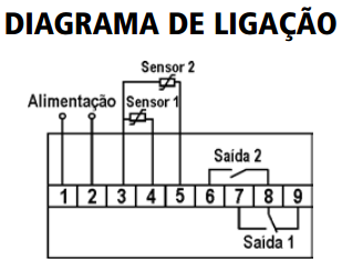 GM2201-TERMOSTATO-MICROPROCESSADO-DIAGRAMA-LIGACAO
