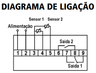 GM2203-TERMOSTATO-MICROPROCESSADO-DIAGRAMA